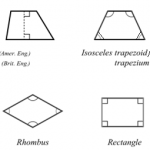Difference Between Parallelogram and Quadrilateral