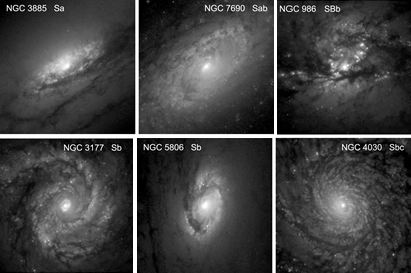 relationship between spiral and elliptical galaxies