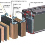 Difference Between Wet Cell Battery