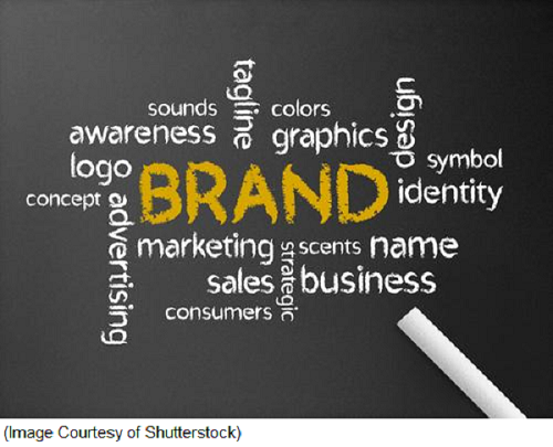 Branding and Marketing | Difference Between
