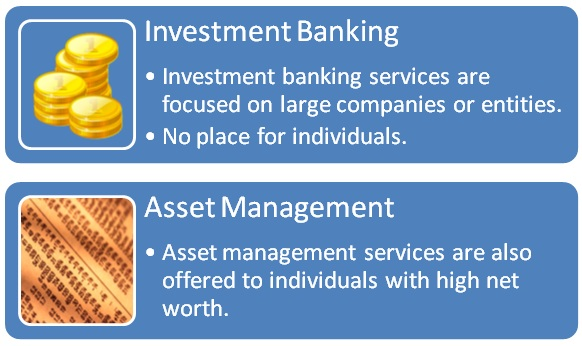 Difference Between Asset Managment and Investment Banking