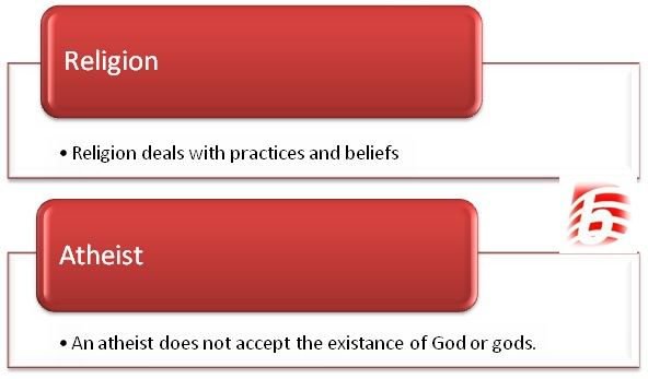 difference relating to mythology along with religion
