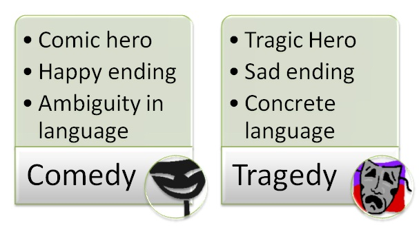 Essay comedy vs tragedy for Farcical comedy plays