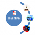Difference Between Invention and Discovery