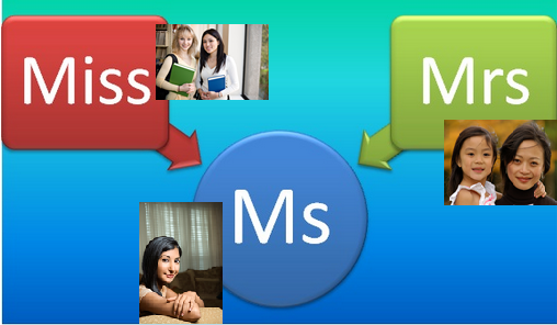 Difference Between Miss and Ms