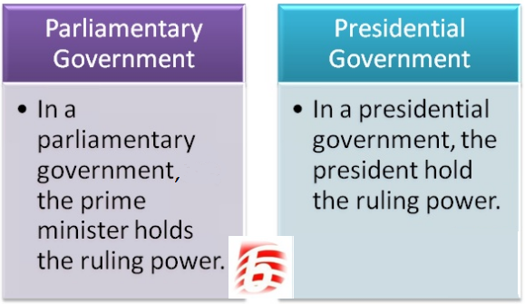 Difference Between Parliamentary and Presidential Government