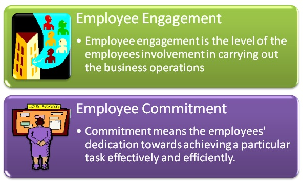 Difference Between Employee Engagement and Commitment ...