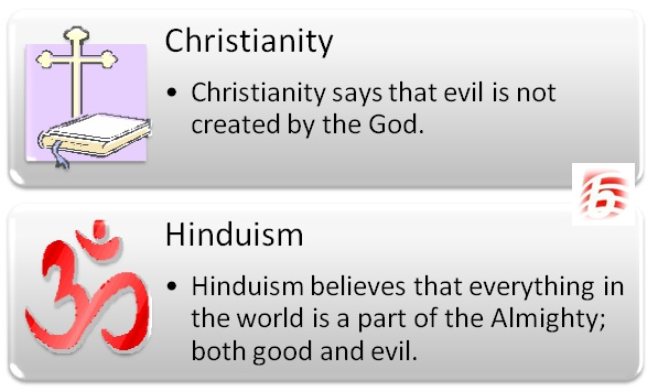 Religions In India  Indian Religions