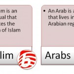 Difference Between Muslim and Arabs