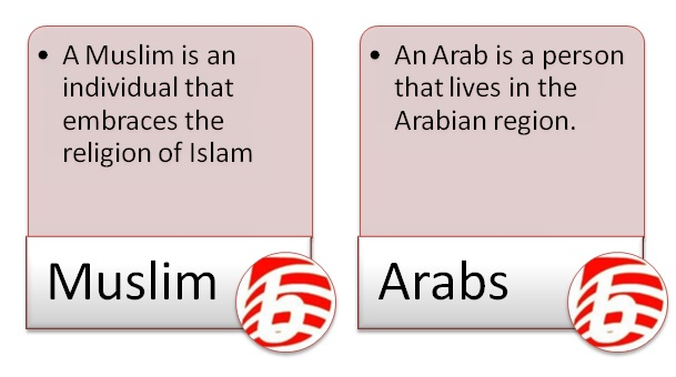 difference between christianity and islam essay