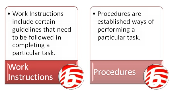 Difference Between Procedures and Work Instructions
