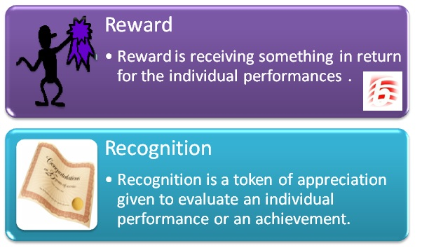 Difference Between Reward and Recognition