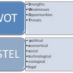 Difference Between SWOT and PESTEL Analysis