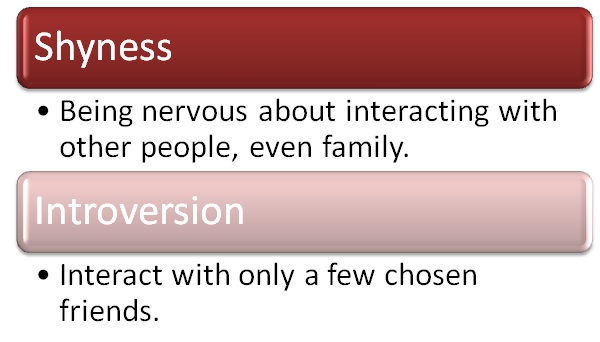 Difference Between Shyness and Introversion
