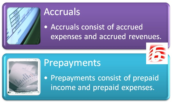 Difference Between Accruals and Prepayments