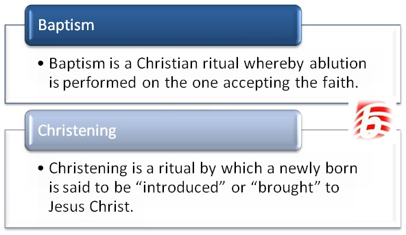Difference Between Baptism and Christening