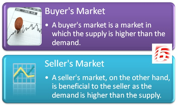 Difference Between Buyer's Market and Seller's Market