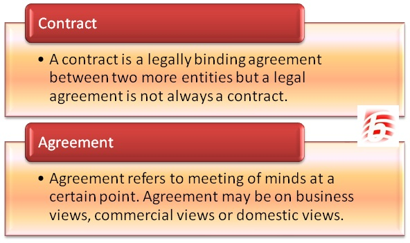 Between Contract And Agreement