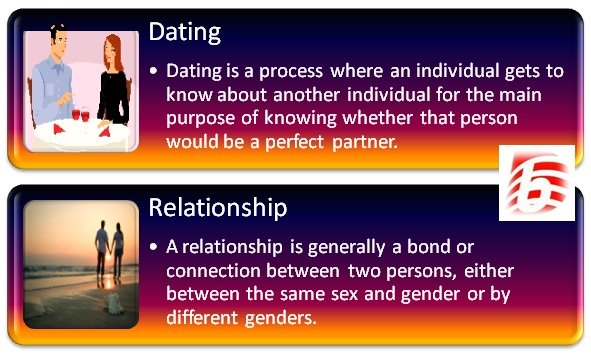 what is the difference between relationship and dating