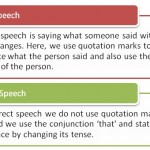 Difference Between Direct and Indirect Speech