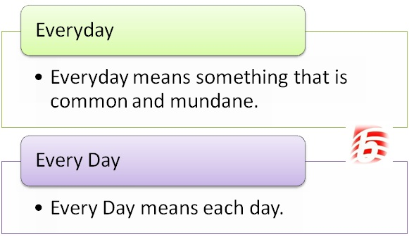Difference Between Everyday and Every Day