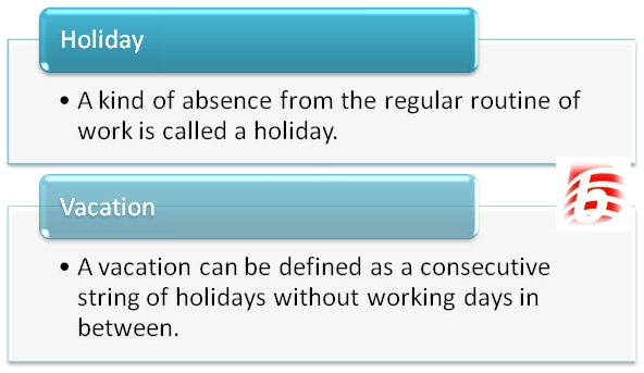 Difference Between Holiday and Vacation