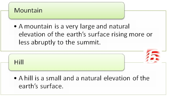 Difference Between Mountain and Hill