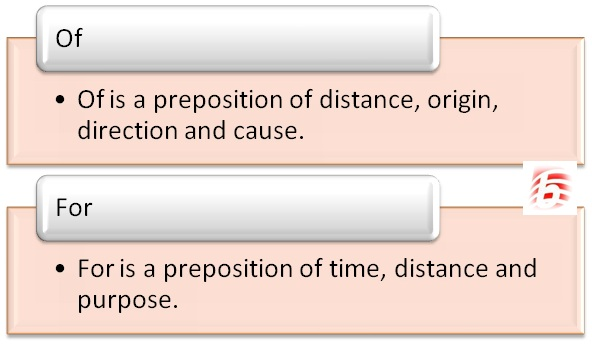 Difference Between Of and For in English Grammar