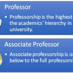 Difference Between Professor and Associate Professor