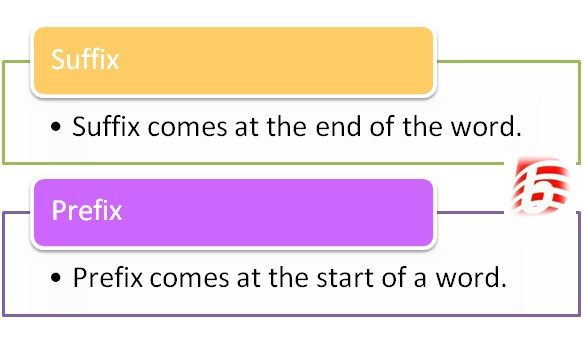 Difference Between Suffix and Prefix