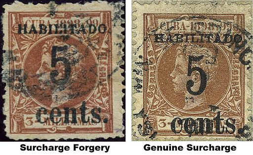 Difference Between Fraud and Forgery