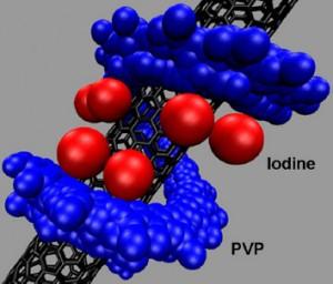 Betadine vs Iodine