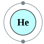 Difference Between Monatomic and Diatomic