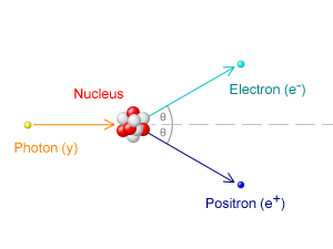 Difference Between Ions and Electrons