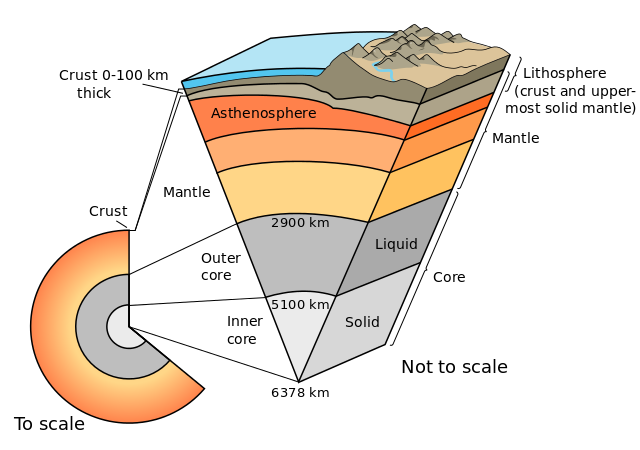 what is the relationship between plates earthquake zones and volcanoes