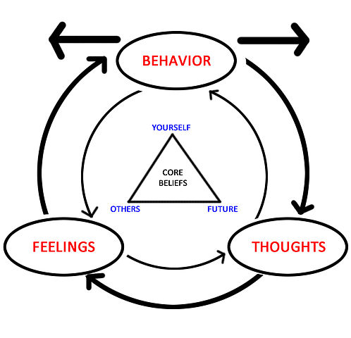 Changes in some moral values following psychotherapy