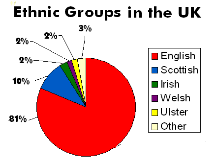 ethnic diversity in the uk A new study of cultural diversity and economic development a map of the world reflecting ethnic diversity looks somewhat different than the one based.