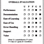 Difference Between Monitoring and Evaluation
