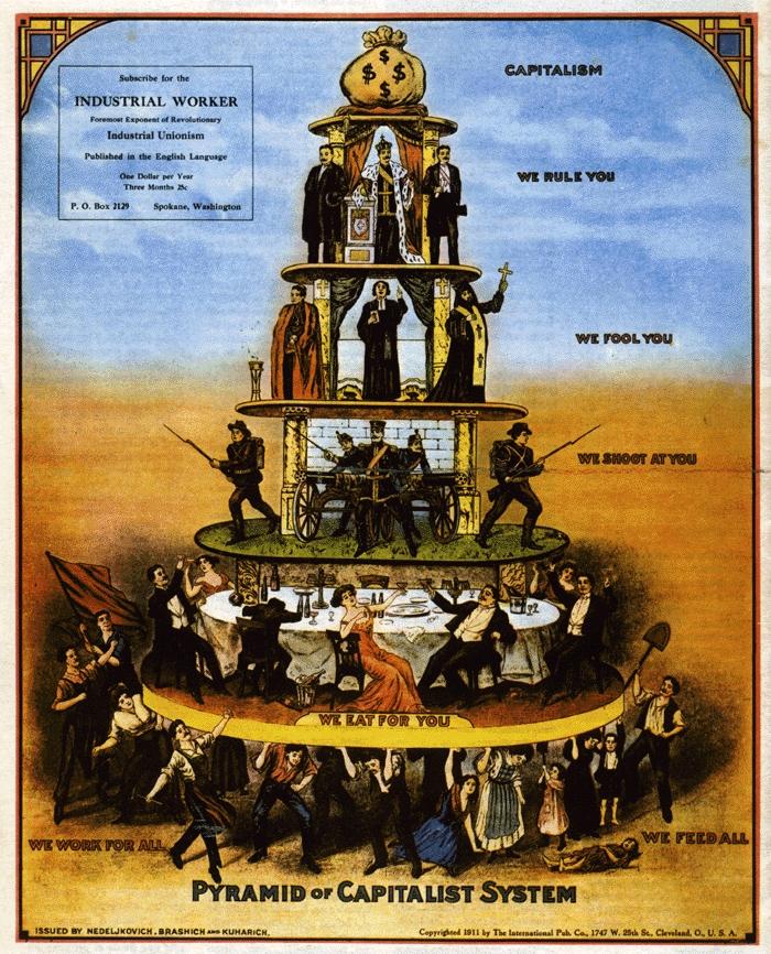 Caste System vs Class System