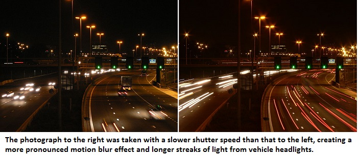 ISO vs Shutter Speed - Key Difference
