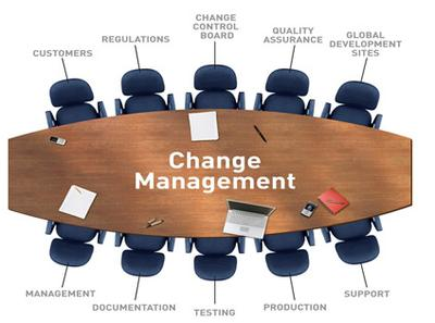 diffeernce between leadership and change management