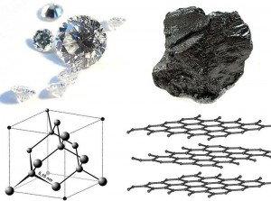 Difference Between Crystalline and Noncrystalline Solids