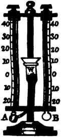 Hydrometer vs Hygrometer-