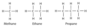Aliphatic vs Aromatic Hydrocarbons-alkanes