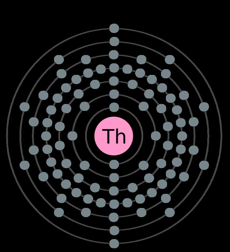 Difference Between Thorium and Uranium