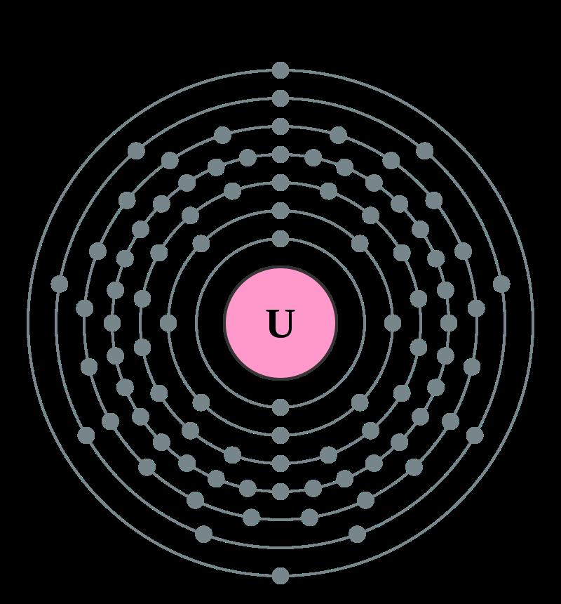 Main Difference - Thorium vs Uranium