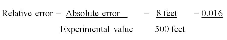 Absolute Error vs Relative Error- relative error calculation-percentage