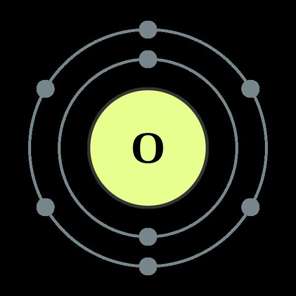 Key Difference - Argon vs Oxygen