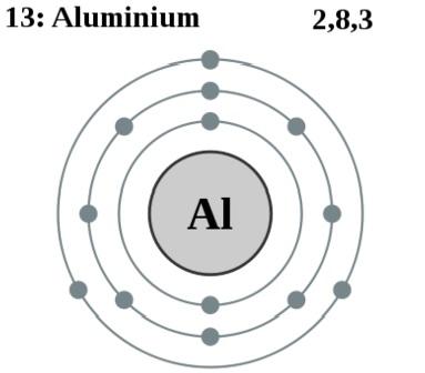 Difference Between Beryllium Aluminium_Aluminium Structure