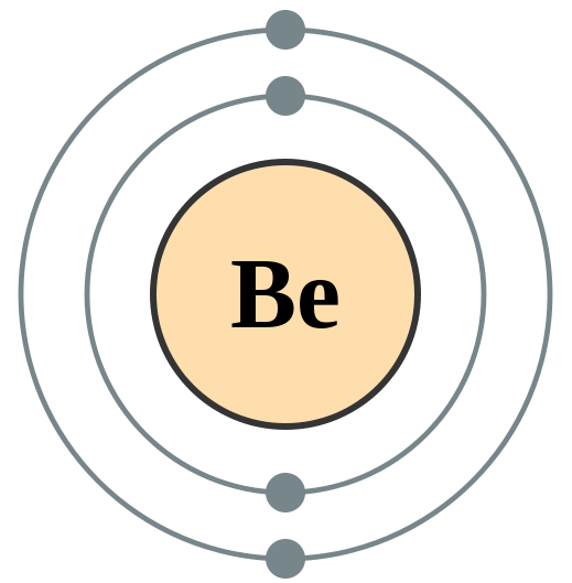 Difference Between Beryllium and Aluminium